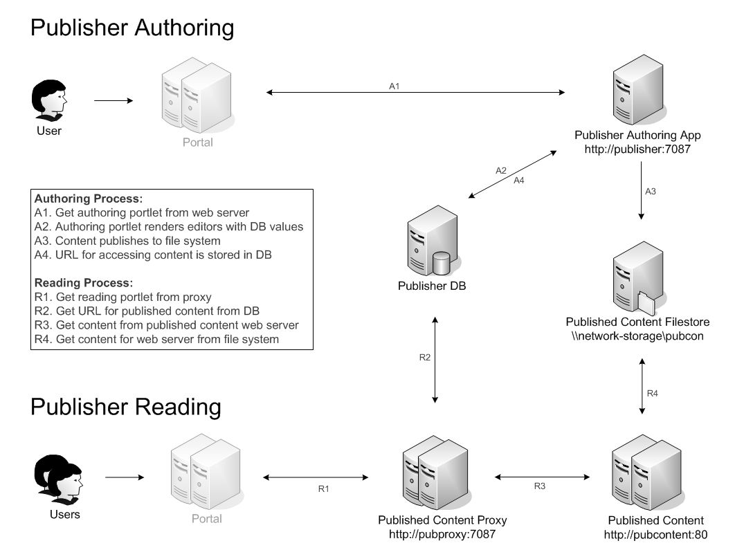 publisher-drawing.jpg